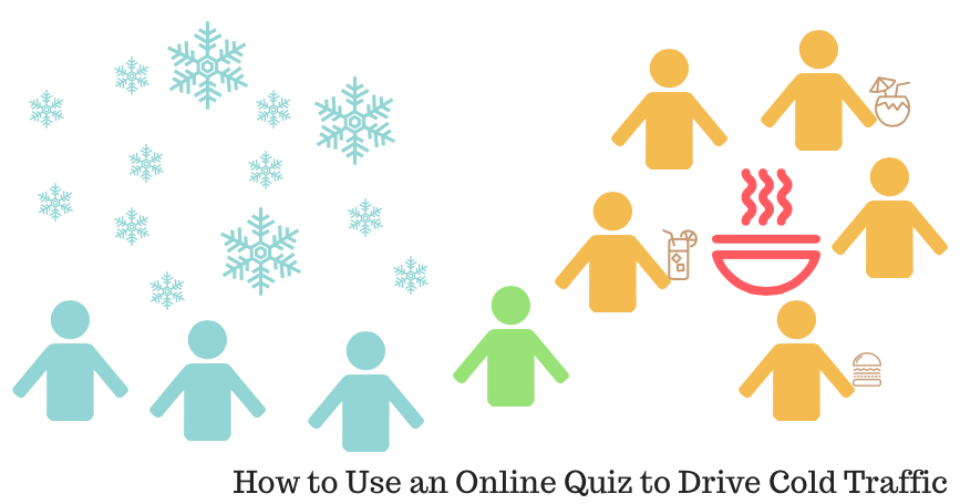 How to Create an Online Quiz that Will Drive Cheap Traffic